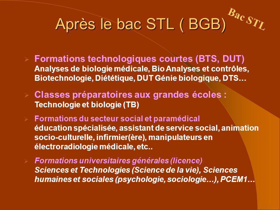 Après le bac STL ( BGB) Formations technologiques courtes (BTS, DUT) Analyses de biologie médicale, Bio Analyses et contrôles, Biotechnologie, Diététi