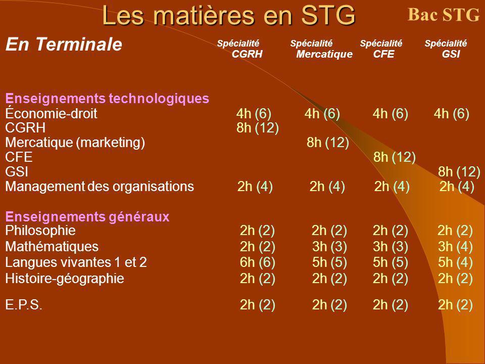 Les matières en STG Bac STG En Terminale Spécialité Enseignements technologiques Économie-droit 4h (6) 4h (6) 4h (6) 4h (6) CGRH 8h (12) Mercatique (m
