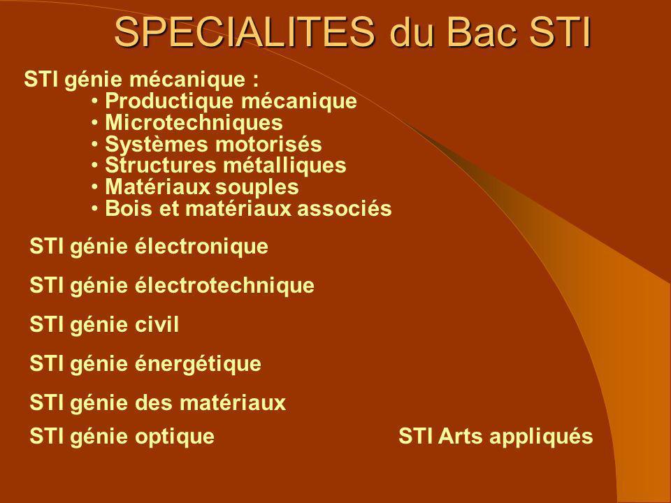 SPECIALITES du Bac STI STI génie mécanique : Productique mécanique Microtechniques Systèmes motorisés Structures métalliques Matériaux souples Bois et