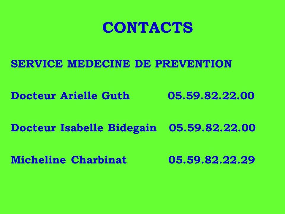 SERVICE MEDECINE DE PREVENTION Docteur Arielle Guth 05.59.82.22.00 Docteur Isabelle Bidegain 05.59.82.22.00 Micheline Charbinat 05.59.82.22.29 CONTACT