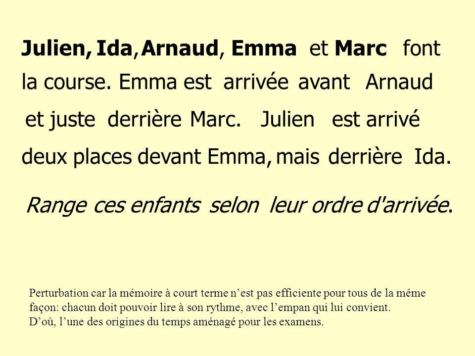 Julien,Ida,Arnaud,Emmaet Marcfont la course.Emma estarrivéeavant et juste Arnaud derrièreMarc.Julienest arrivé deux placesdevant Emma,maisderrièreIda.
