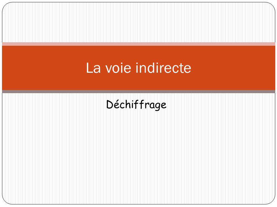 La voie indirecte Déchiffrage