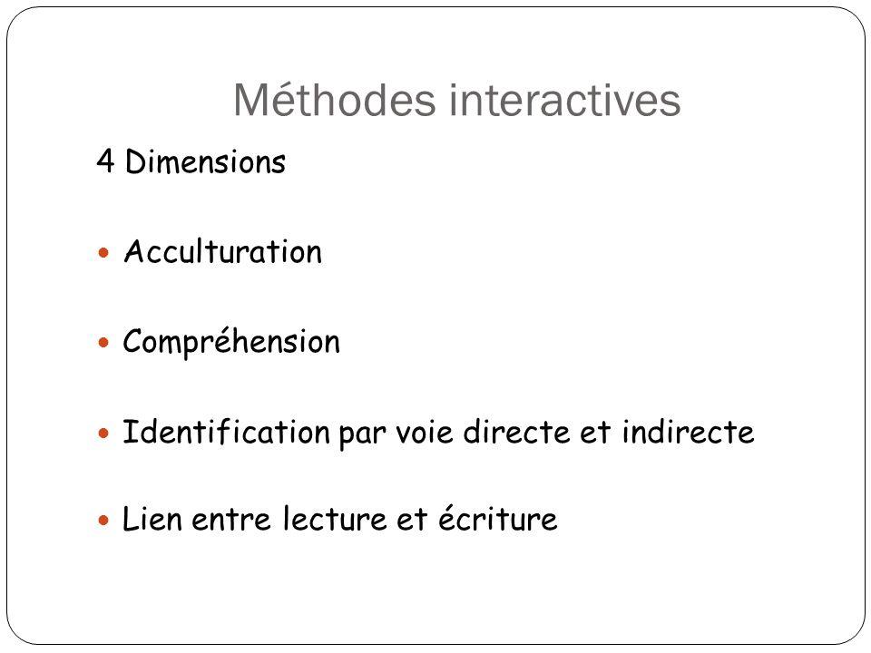 Méthodes interactives 4 Dimensions Acculturation Compréhension Identification par voie directe et indirecte Lien entre lecture et écriture