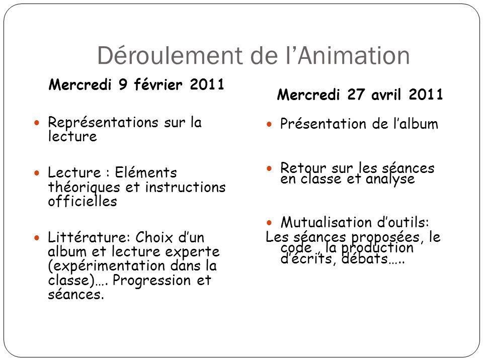 Questionnaire Lecture Supports utilisés en classe Attentes (questions)