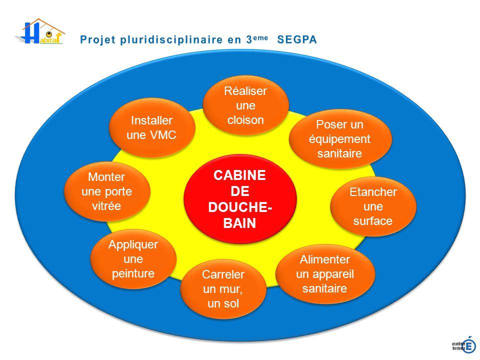 CABINE DE DOUCHE- BAIN Monter une porte vitrée Réaliser une cloison Carreler un mur, un sol Etancher une surface Alimenter un appareil sanitaire Poser