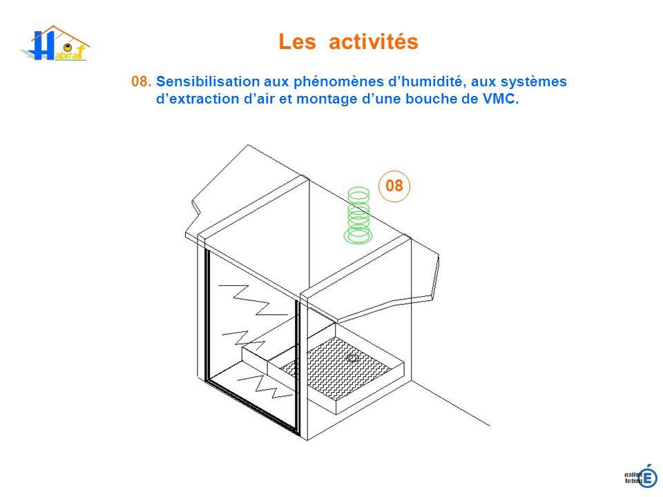 Les activités 08. Sensibilisation aux phénomènes dhumidité, aux systèmes dextraction dair et montage dune bouche de VMC. 08
