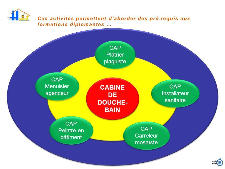 CABINE DE DOUCHE- BAIN CAP Plâtrier plaquiste CAP Carreleur mosaïste CAP Installateur sanitaire CAP Menuisier agenceur CAP Peintre en bâtiment