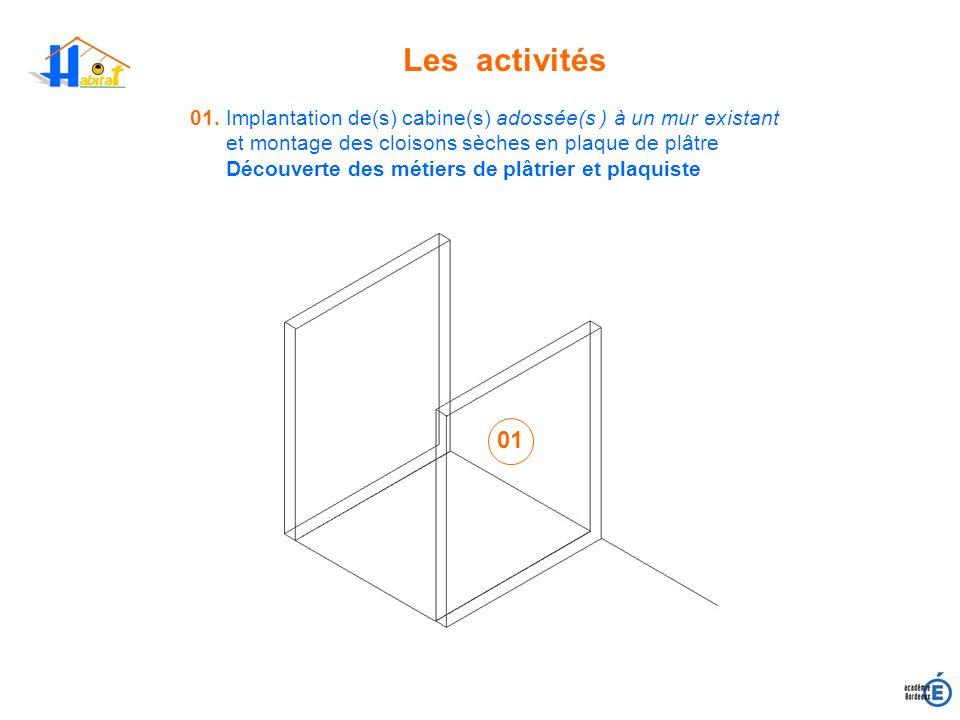 Les activités 02.
