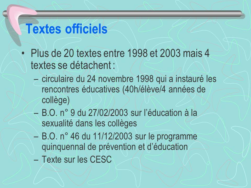 Textes officiels Plus de 20 textes entre 1998 et 2003 mais 4 textes se détachent : –circulaire du 24 novembre 1998 qui a instauré les rencontres éducatives (40h/élève/4 années de collège) –B.O.