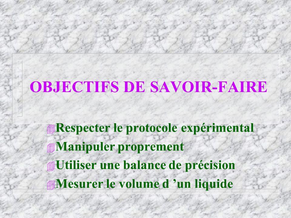 OBJECTIFS DE SAVOIR-FAIRE 4 Respecter le protocole expérimental 4 Manipuler proprement 4 Utiliser une balance de précision 4 Mesurer le volume d un liquide