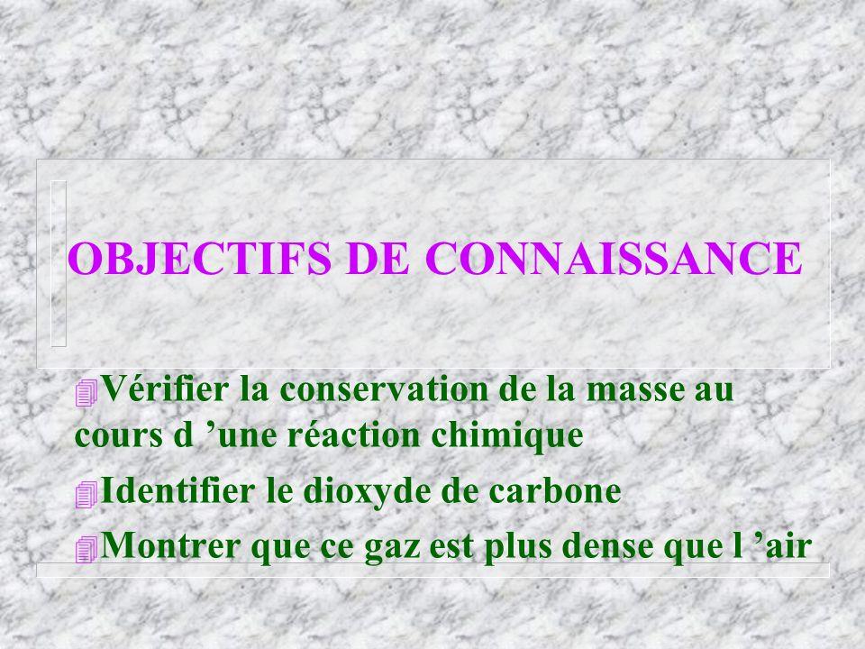 OBJECTIFS DE CONNAISSANCE 4 Vérifier la conservation de la masse au cours d une réaction chimique 4 Identifier le dioxyde de carbone 4 Montrer que ce gaz est plus dense que l air