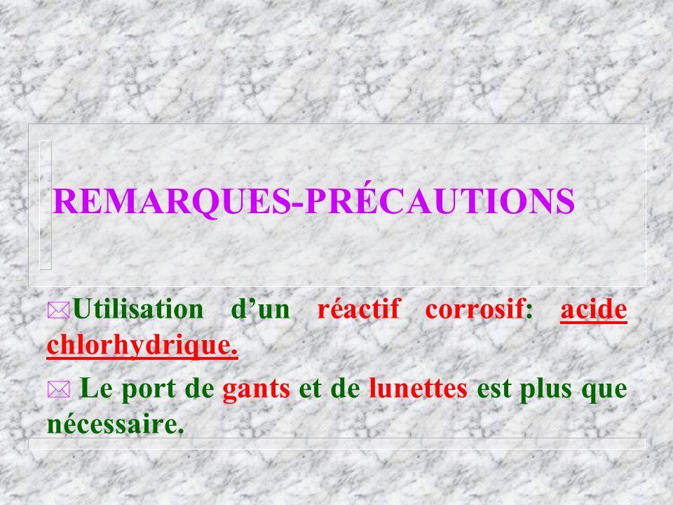 REMARQUES-PRÉCAUTIONS * Utilisation dun réactif corrosif: acide chlorhydrique.
