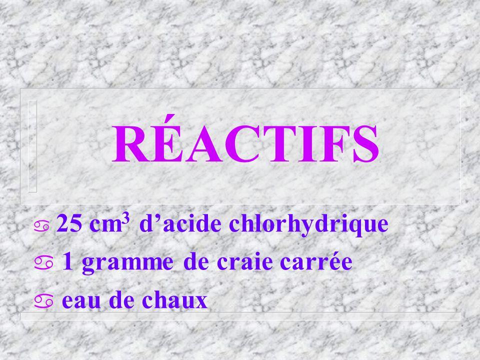 REMARQUES-PRÉCAUTIONS * Utilisation dun réactif corrosif: acide chlorhydrique. * Le port de gants et de lunettes est plus que nécessaire.
