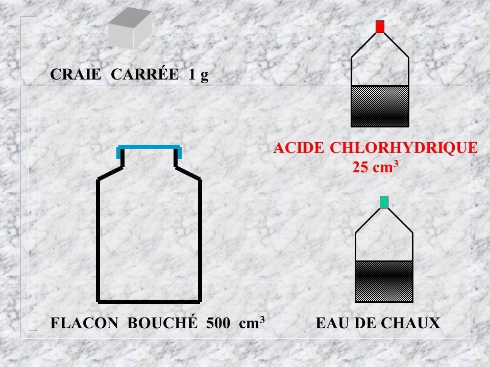 FLACON BOUCHÉ 500 cm 3 CRAIE CARRÉE 1 g ACIDE CHLORHYDRIQUE 25 cm 3 EAU DE CHAUX