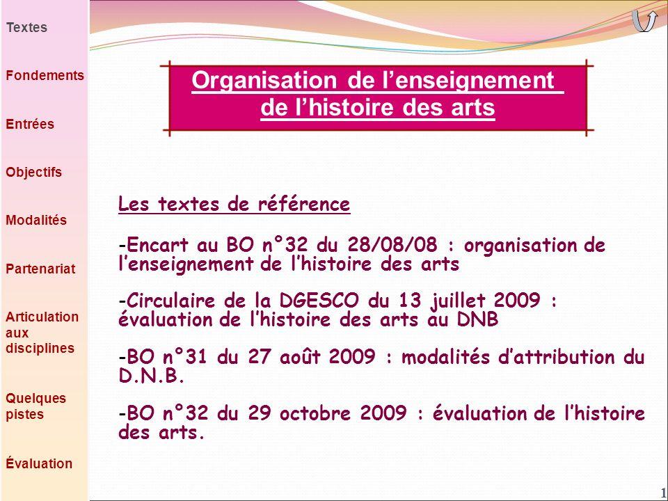 Les textes de référence -Encart au BO n°32 du 28/08/08 : organisation de lenseignement de lhistoire des arts -Circulaire de la DGESCO du 13 juillet 2009 : évaluation de lhistoire des arts au DNB -BO n°31 du 27 août 2009 : modalités dattribution du D.N.B.
