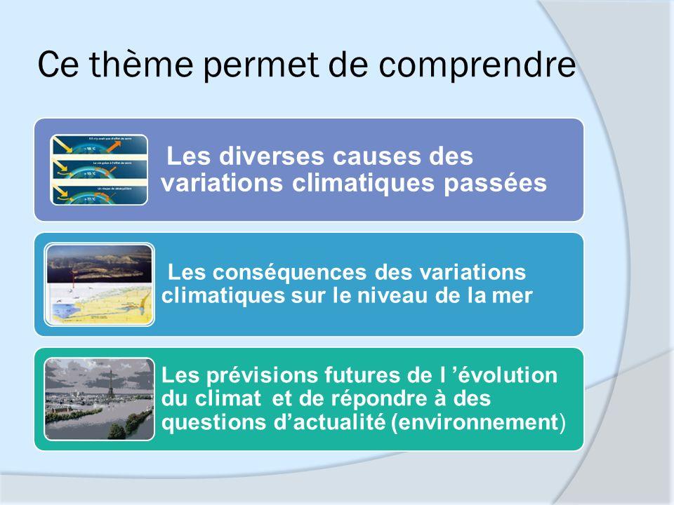 Ce thème permet de comprendre Les diverses causes des variations climatiques passées Les conséquences des variations climatiques sur le niveau de la m