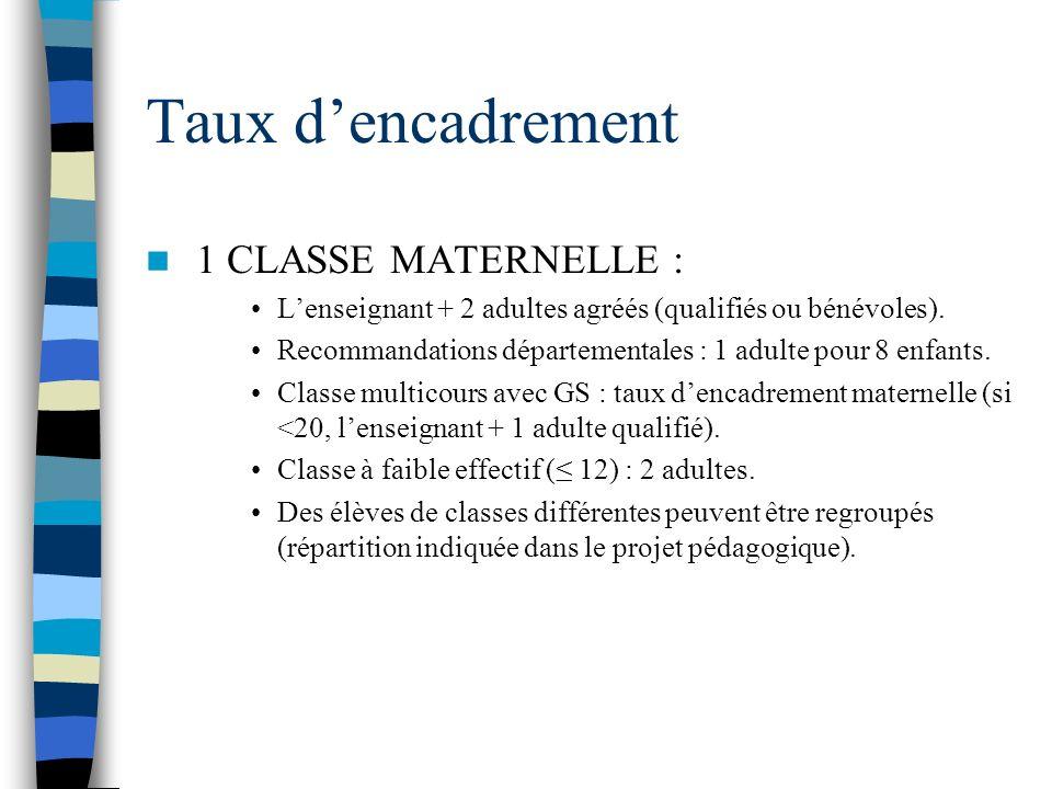 Taux dencadrement 1 CLASSE MATERNELLE : Lenseignant + 2 adultes agréés (qualifiés ou bénévoles).