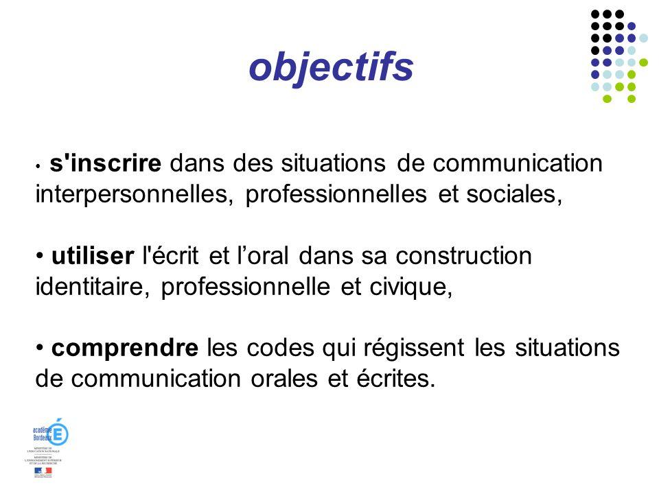 objectifs s'inscrire dans des situations de communication interpersonnelles, professionnelles et sociales, utiliser l'écrit et loral dans sa construct