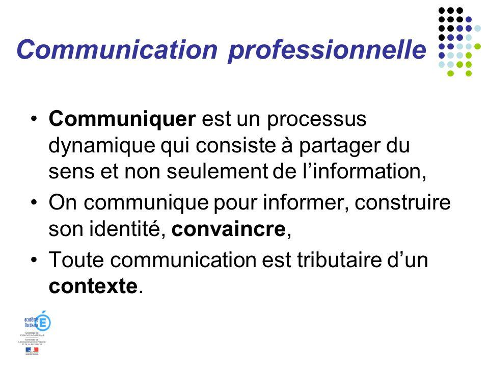 Communication professionnelle Communiquer est un processus dynamique qui consiste à partager du sens et non seulement de linformation, On communique pour informer, construire son identité, convaincre, Toute communication est tributaire dun contexte.