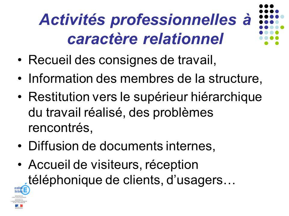 Activités professionnelles à caractère relationnel Recueil des consignes de travail, Information des membres de la structure, Restitution vers le supé