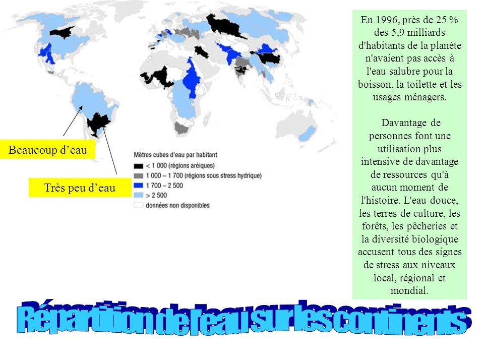 Beaucoup deau Très peu deau En 1996, près de 25 % des 5,9 milliards d'habitants de la planète n'avaient pas accès à l'eau salubre pour la boisson, la