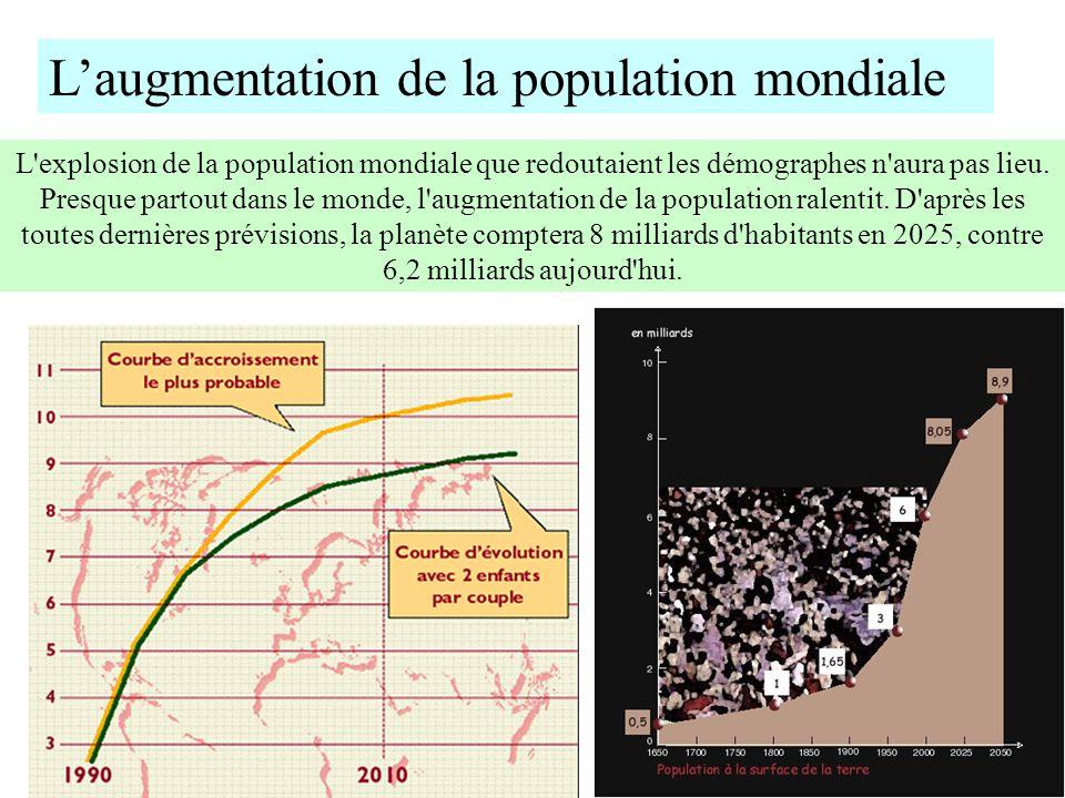 Laugmentation de la population mondiale L'explosion de la population mondiale que redoutaient les démographes n'aura pas lieu. Presque partout dans le