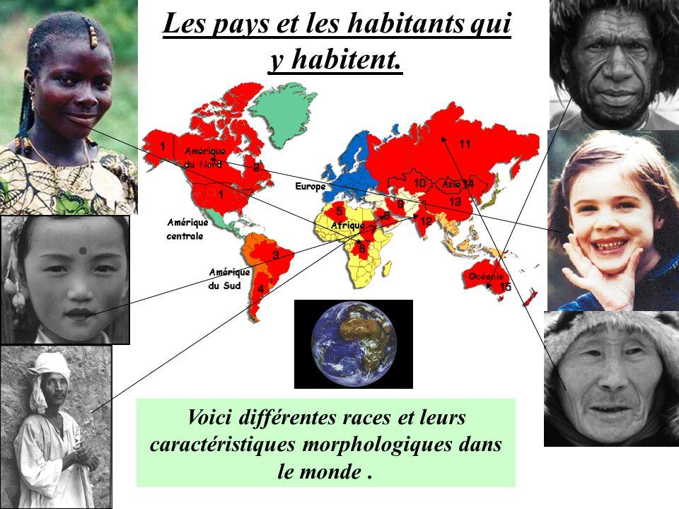 Les pays et les habitants qui y habitent. Voici différentes races et leurs caractéristiques morphologiques dans le monde.