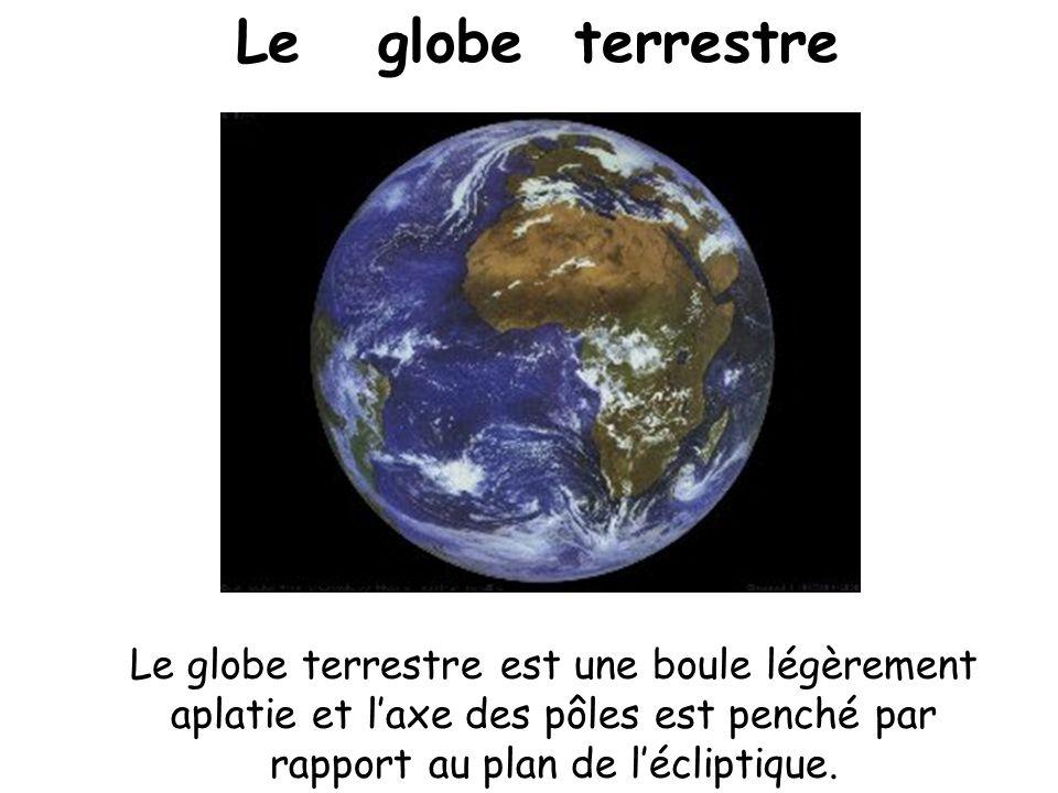 La terre est légèrement aplatie au niveau des deux pôles.
