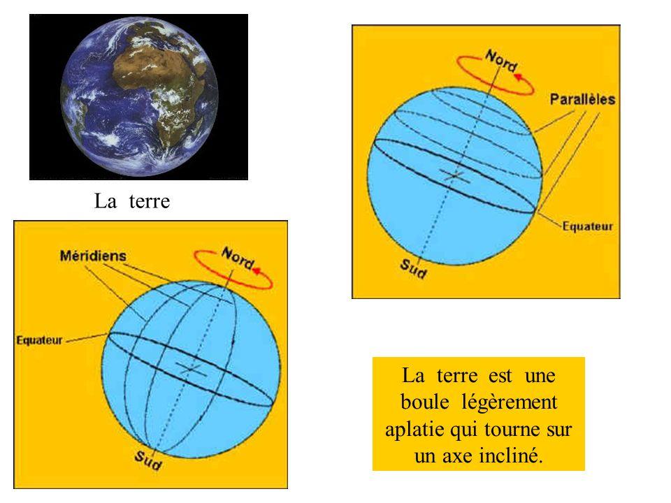 La Terre en définition.