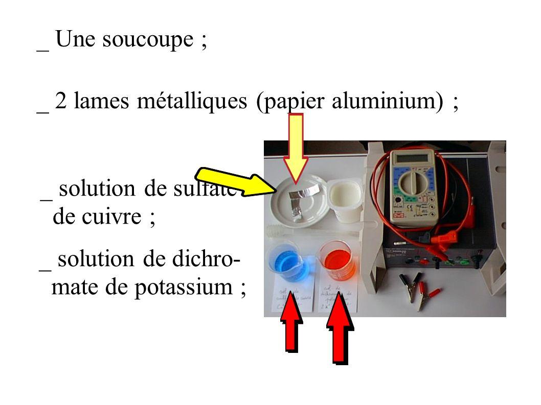 _ Une soucoupe ; _ 2 lames métalliques (papier aluminium) ; _ solution de sulfate de cuivre ; _ solution de dichro- mate de potassium ;