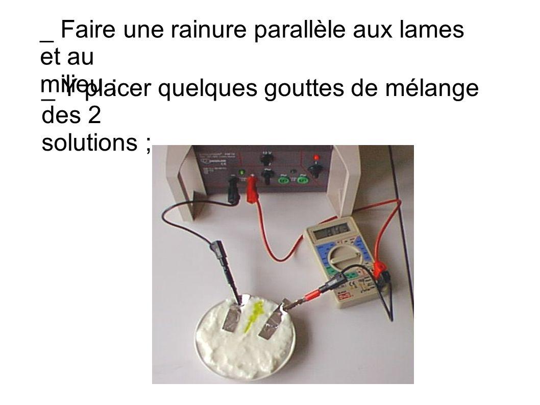 _ Y placer quelques gouttes de mélange des 2 solutions ; _ Faire une rainure parallèle aux lames et au milieu ;