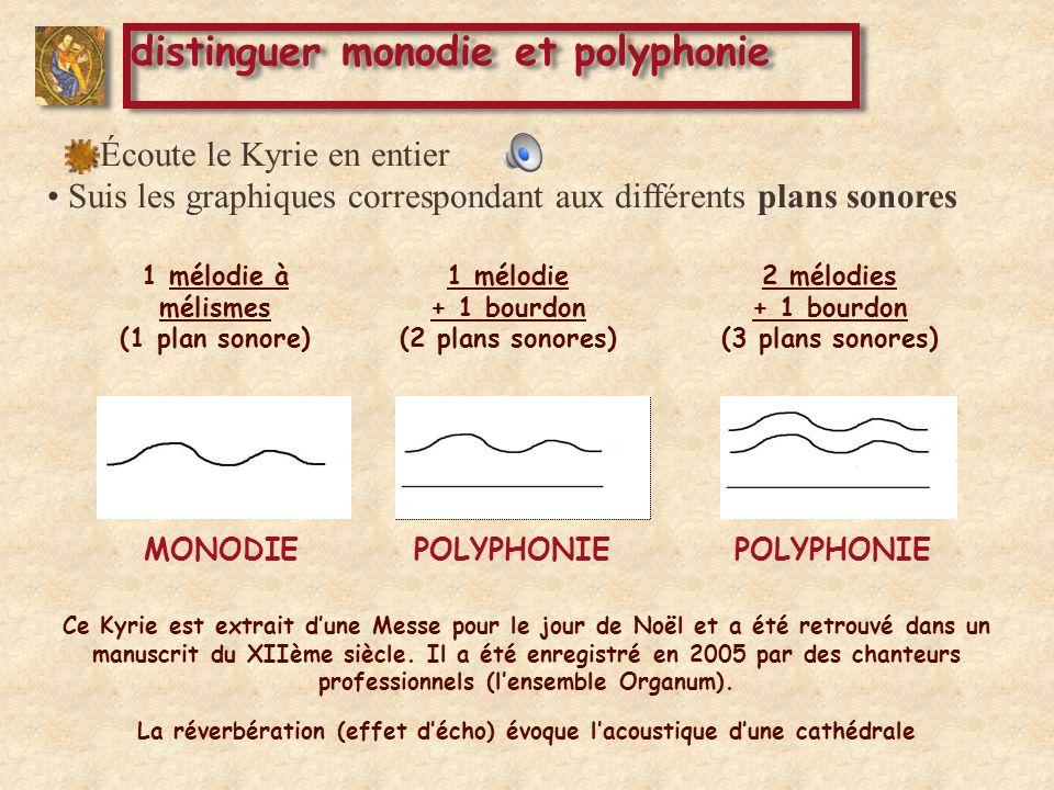 Écoute le Kyrie en entier Suis les graphiques correspondant aux différents plans sonores Ce Kyrie est extrait dune Messe pour le jour de Noël et a été retrouvé dans un manuscrit du XIIème siècle.