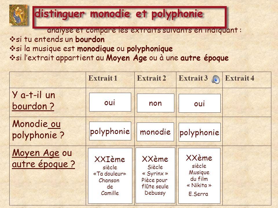 analyse et compare les extraits suivants en indiquant : si tu entends un bourdon si la musique est monodique ou polyphonique si lextrait appartient au Moyen Age ou à une autre époque Extrait 1Extrait 2Extrait 3Extrait 4 Y a-t-il un bourdon .