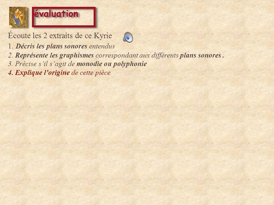 Éc oute les 2 extraits de ce Kyrie 1. Décris les plans sonores entendus 2.