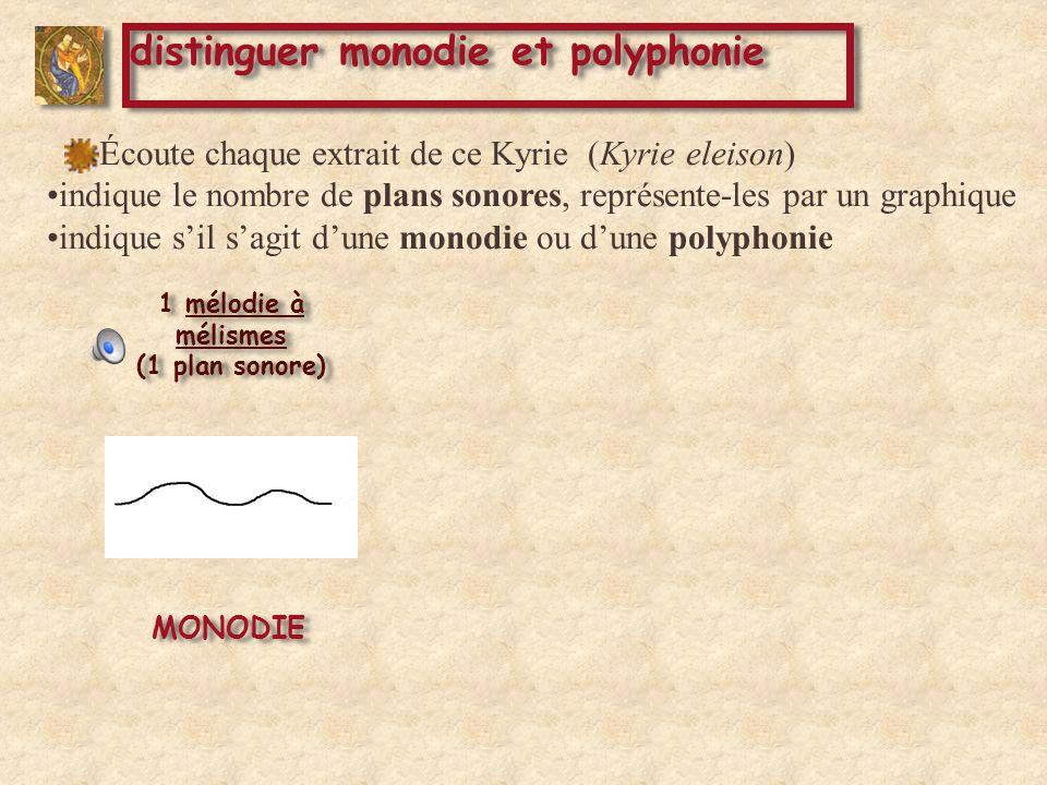 1 mélodie à mélismes (1 plan sonore) 1 mélodie à mélismes (1 plan sonore) MONODIE Écoute chaque extrait de ce Kyrie (Kyrie eleison) indique le nombre de plans sonores, représente-les par un graphique indique sil sagit dune monodie ou dune polyphonie distinguer monodie et polyphonie