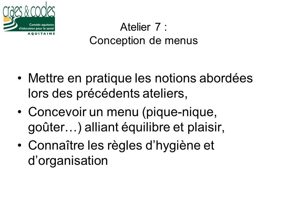 Atelier 7 : Conception de menus Mettre en pratique les notions abordées lors des précédents ateliers, Concevoir un menu (pique-nique, goûter…) alliant