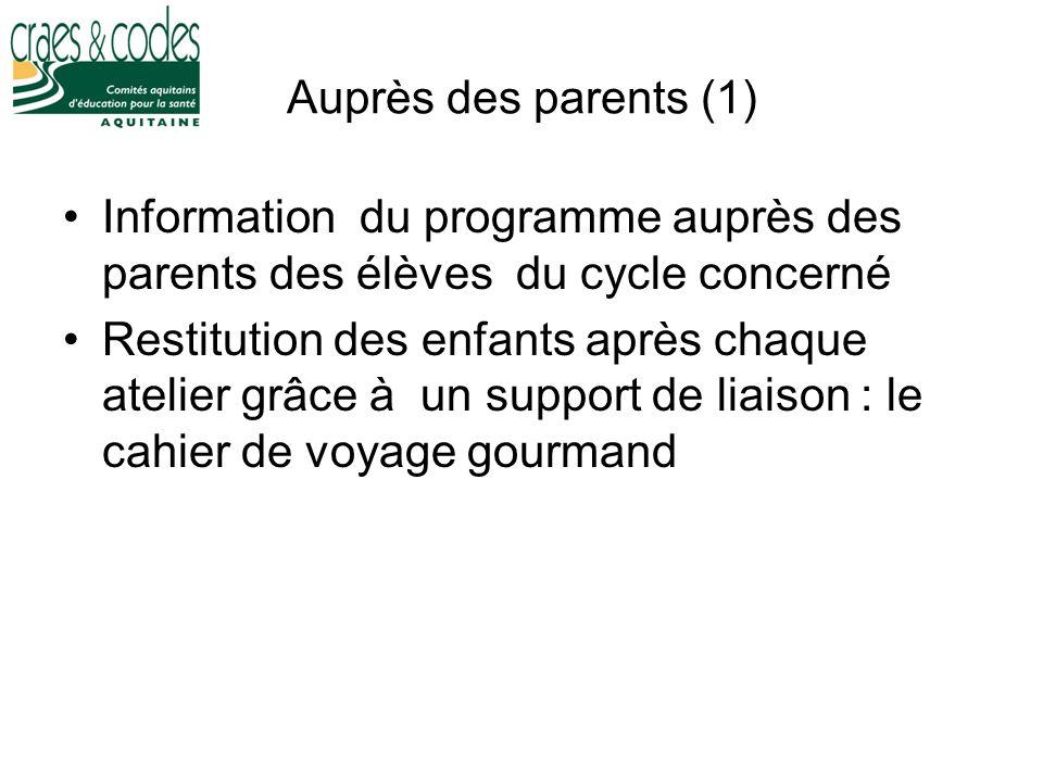 Auprès des parents (1) Information du programme auprès des parents des élèves du cycle concerné Restitution des enfants après chaque atelier grâce à u