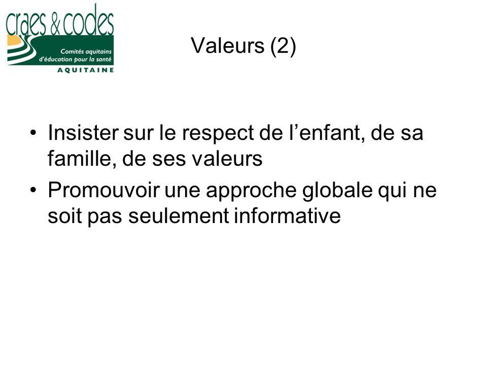 Valeurs (2) Insister sur le respect de lenfant, de sa famille, de ses valeurs Promouvoir une approche globale qui ne soit pas seulement informative