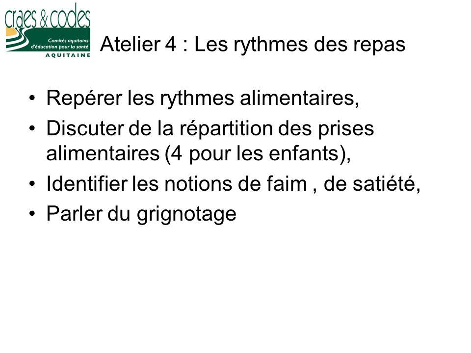 Atelier 4 : Les rythmes des repas Repérer les rythmes alimentaires, Discuter de la répartition des prises alimentaires (4 pour les enfants), Identifie
