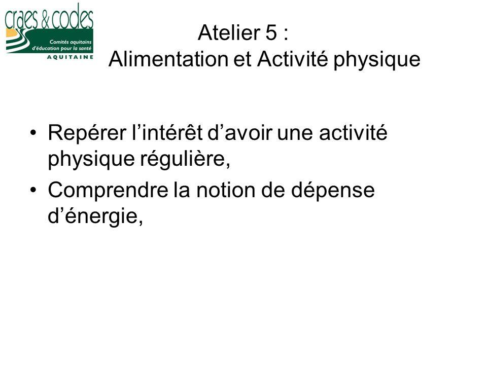 Atelier 5 : Alimentation et Activité physique Repérer lintérêt davoir une activité physique régulière, Comprendre la notion de dépense dénergie,