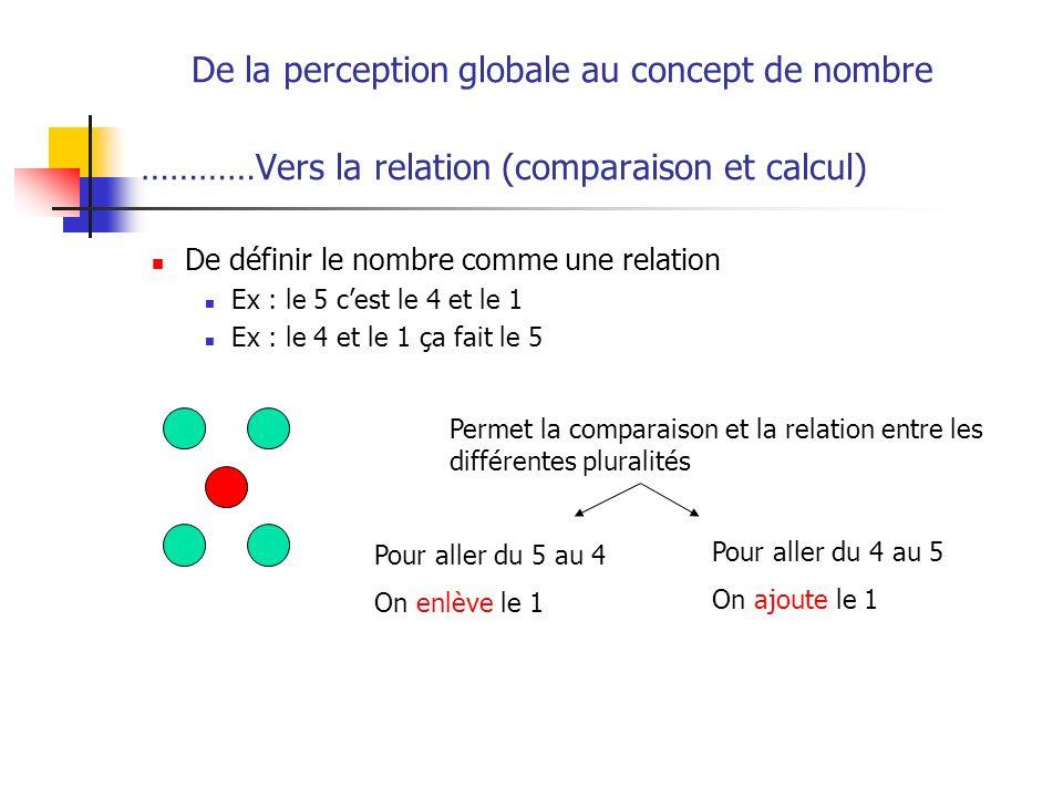 De définir le nombre comme une relation Ex : le 5 cest le 4 et le 1 Ex : le 4 et le 1 ça fait le 5 …………Vers la relation (comparaison et calcul) De la