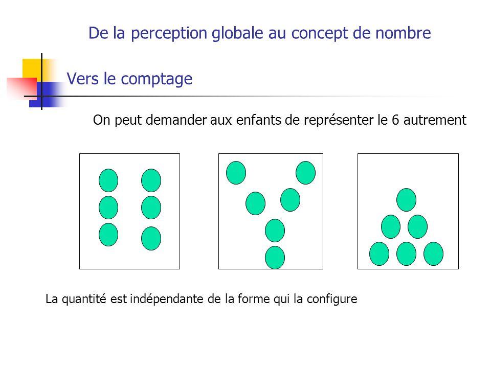 Vers le comptage On peut demander aux enfants de représenter le 6 autrement De la perception globale au concept de nombre La quantité est indépendante