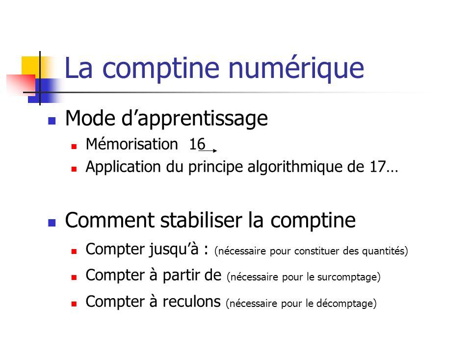 La comptine numérique Mode dapprentissage Mémorisation 16 Application du principe algorithmique de 17… Comment stabiliser la comptine Compter jusquà :