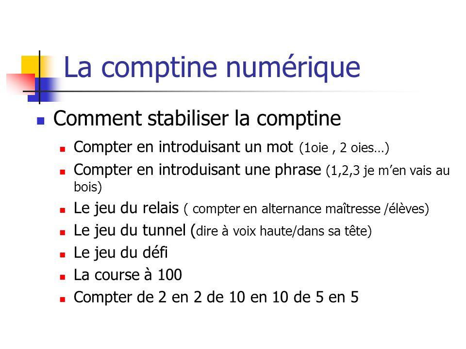 La comptine numérique Comment stabiliser la comptine Compter en introduisant un mot (1oie, 2 oies…) Compter en introduisant une phrase (1,2,3 je men v