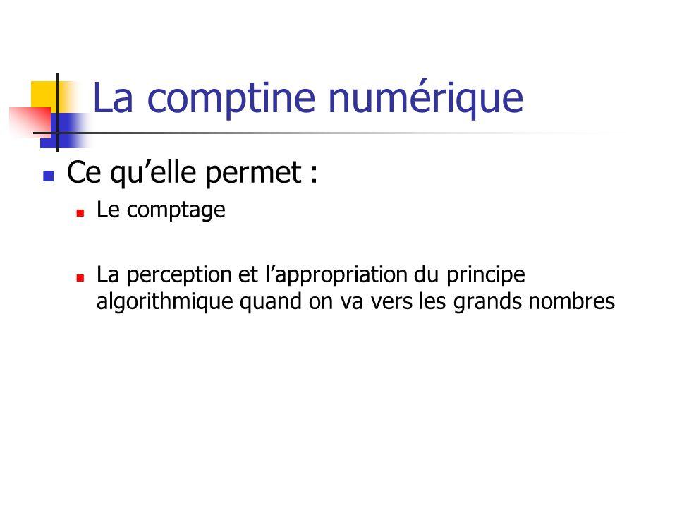 La comptine numérique Ce quelle permet : Le comptage La perception et lappropriation du principe algorithmique quand on va vers les grands nombres