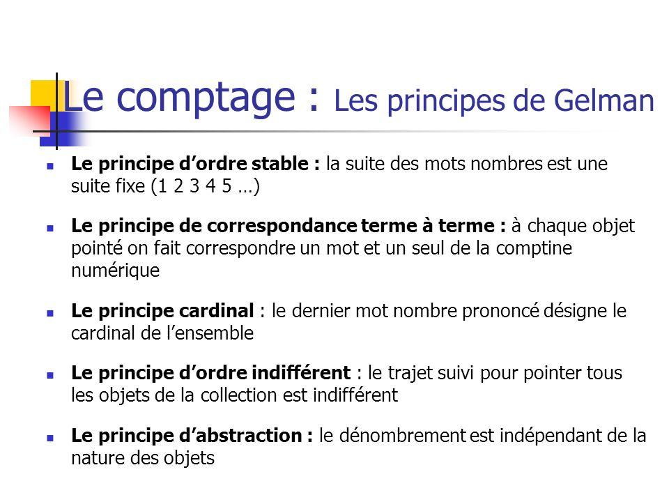 Le comptage : Les principes de Gelman Le principe dordre stable : la suite des mots nombres est une suite fixe (1 2 3 4 5 …) Le principe de correspond