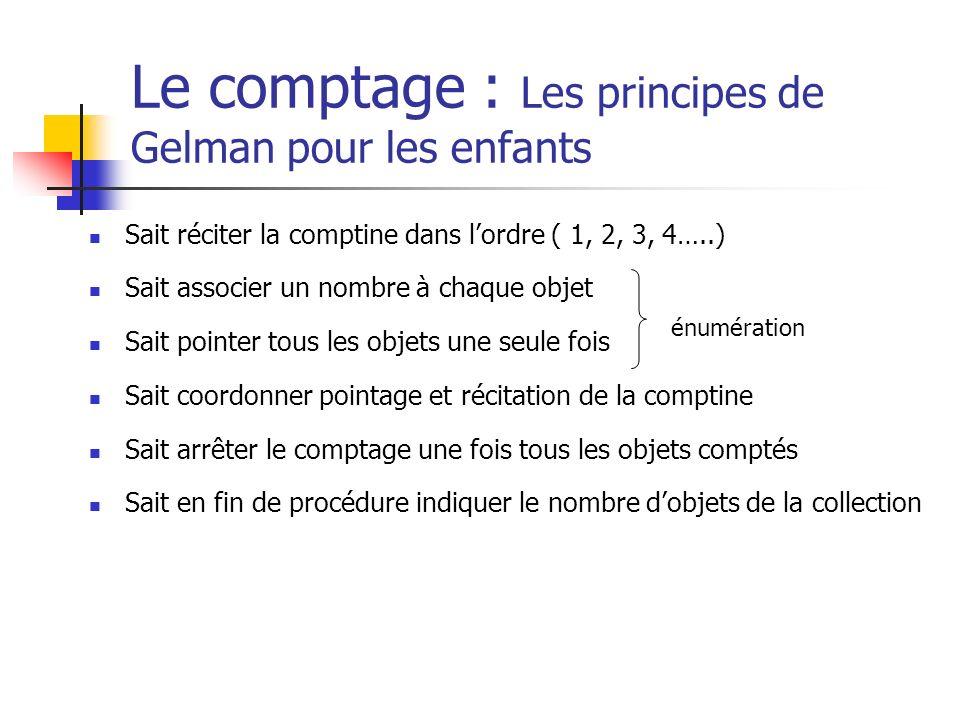 Le comptage : Les principes de Gelman pour les enfants Sait réciter la comptine dans lordre ( 1, 2, 3, 4…..) Sait associer un nombre à chaque objet Sa