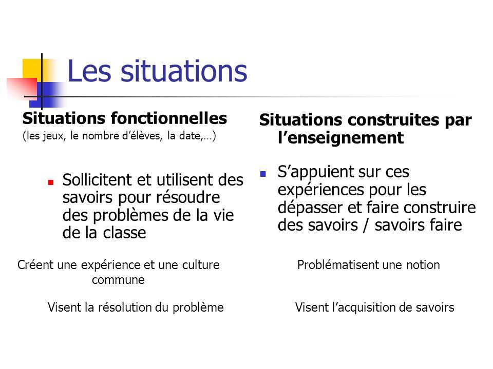 Les situations Situations fonctionnelles (les jeux, le nombre délèves, la date,…) Sollicitent et utilisent des savoirs pour résoudre des problèmes de