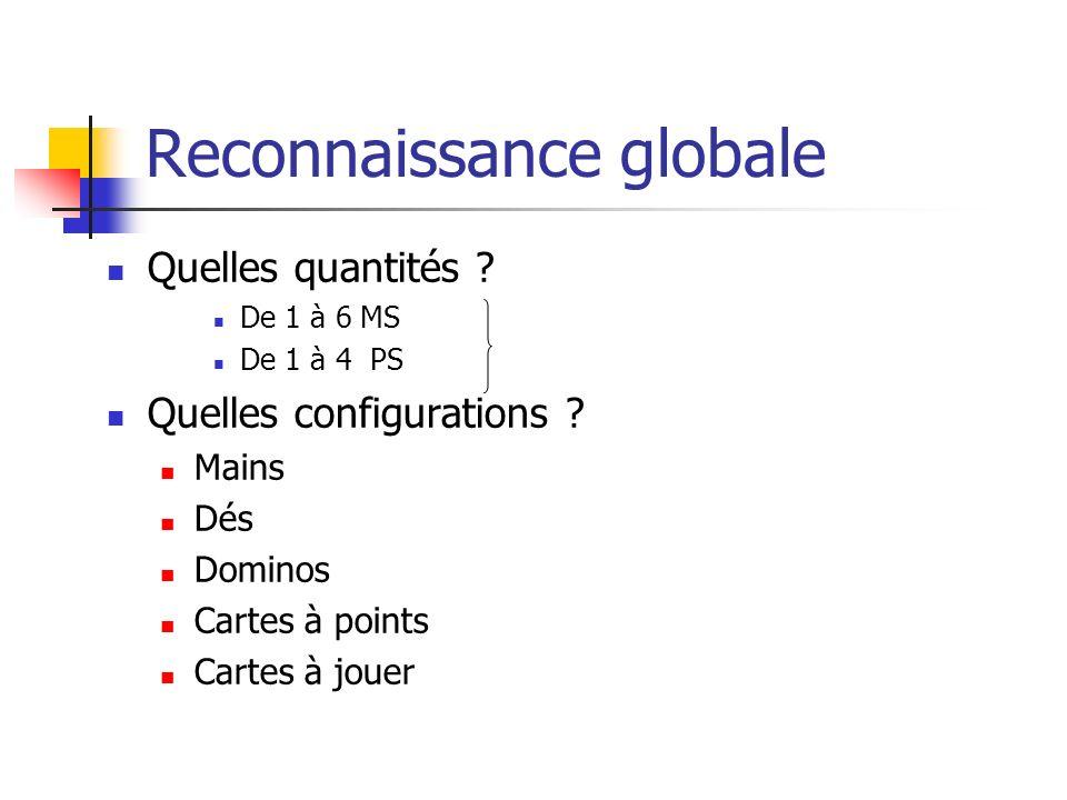Reconnaissance globale Quelles quantités ? De 1 à 6 MS De 1 à 4 PS Quelles configurations ? Mains Dés Dominos Cartes à points Cartes à jouer