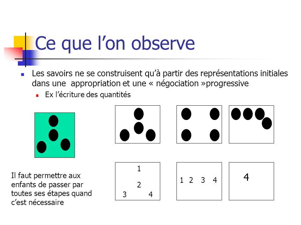 Ce que lon observe Les savoirs ne se construisent quà partir des représentations initiales dans une appropriation et une « négociation »progressive Ex